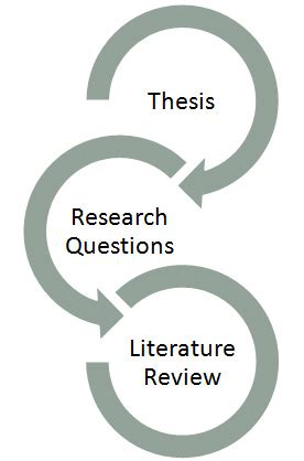Conceptual Framework: A Step-by-Step Guide on How to Make One